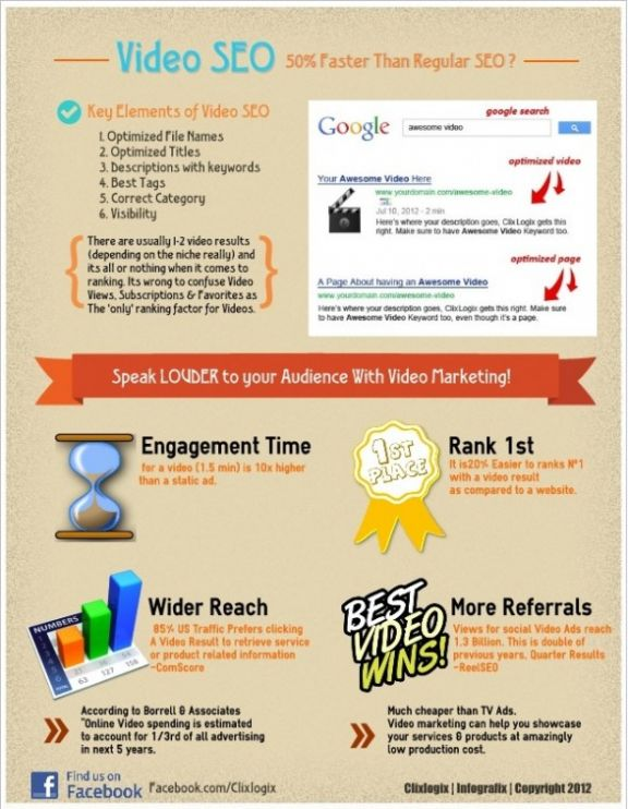 Optimise-You-Tube-Video-infographic.jpg